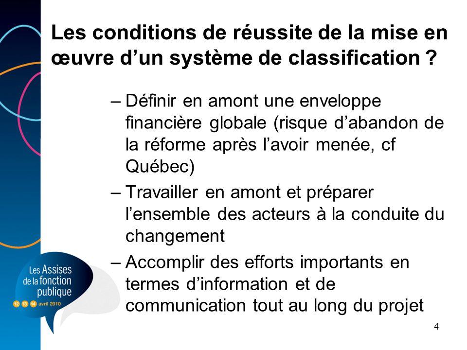 4 –Définir en amont une enveloppe financière globale (risque dabandon de la réforme après lavoir menée, cf Québec) –Travailler en amont et préparer le