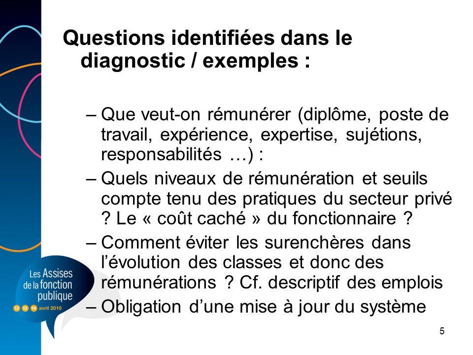 5 Questions identifiées dans le diagnostic / exemples : –Que veut-on rémunérer (diplôme, poste de travail, expérience, expertise, sujétions, responsab