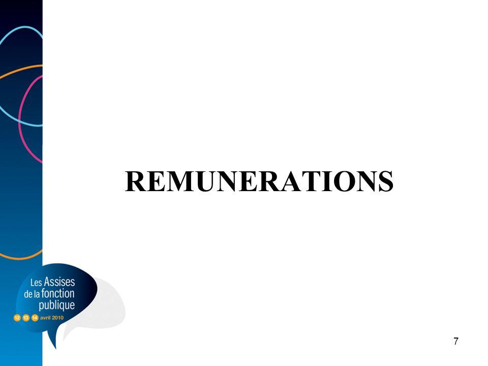 7 REMUNERATIONS