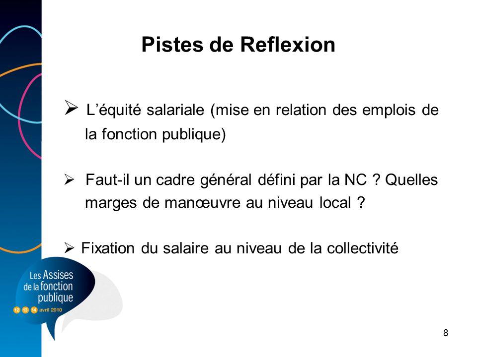 8 Pistes de Reflexion Léquité salariale (mise en relation des emplois de la fonction publique) Faut-il un cadre général défini par la NC ? Quelles mar