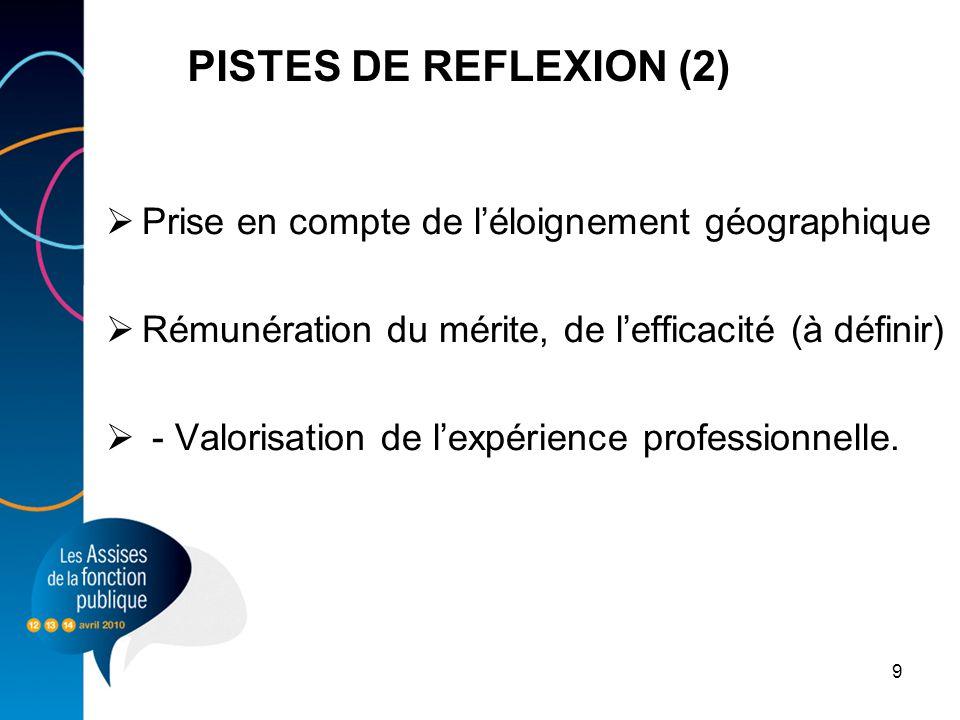 9 PISTES DE REFLEXION (2) Prise en compte de léloignement géographique Rémunération du mérite, de lefficacité (à définir) - Valorisation de lexpérienc
