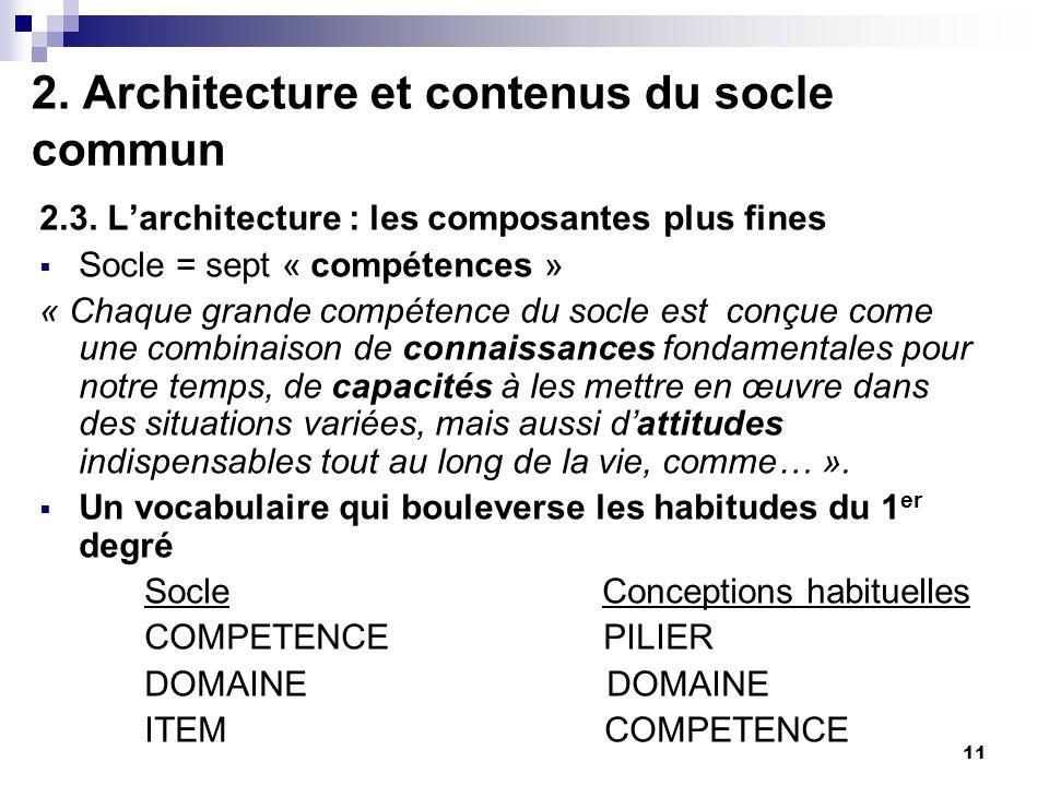 11 2. Architecture et contenus du socle commun 2.3. Larchitecture : les composantes plus fines Socle = sept « compétences » « Chaque grande compétence