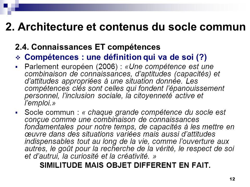 12 2. Architecture et contenus du socle commun 2.4. Connaissances ET compétences Compétences : une définition qui va de soi (?) Parlement européen (20