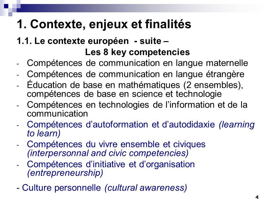 4 1. Contexte, enjeux et finalités 1.1. Le contexte européen - suite – Les 8 key competencies - Compétences de communication en langue maternelle - Co
