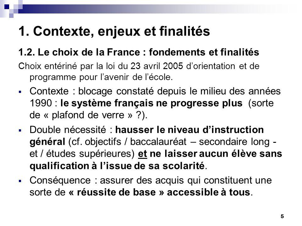 5 1. Contexte, enjeux et finalités 1.2. Le choix de la France : fondements et finalités Choix entériné par la loi du 23 avril 2005 dorientation et de