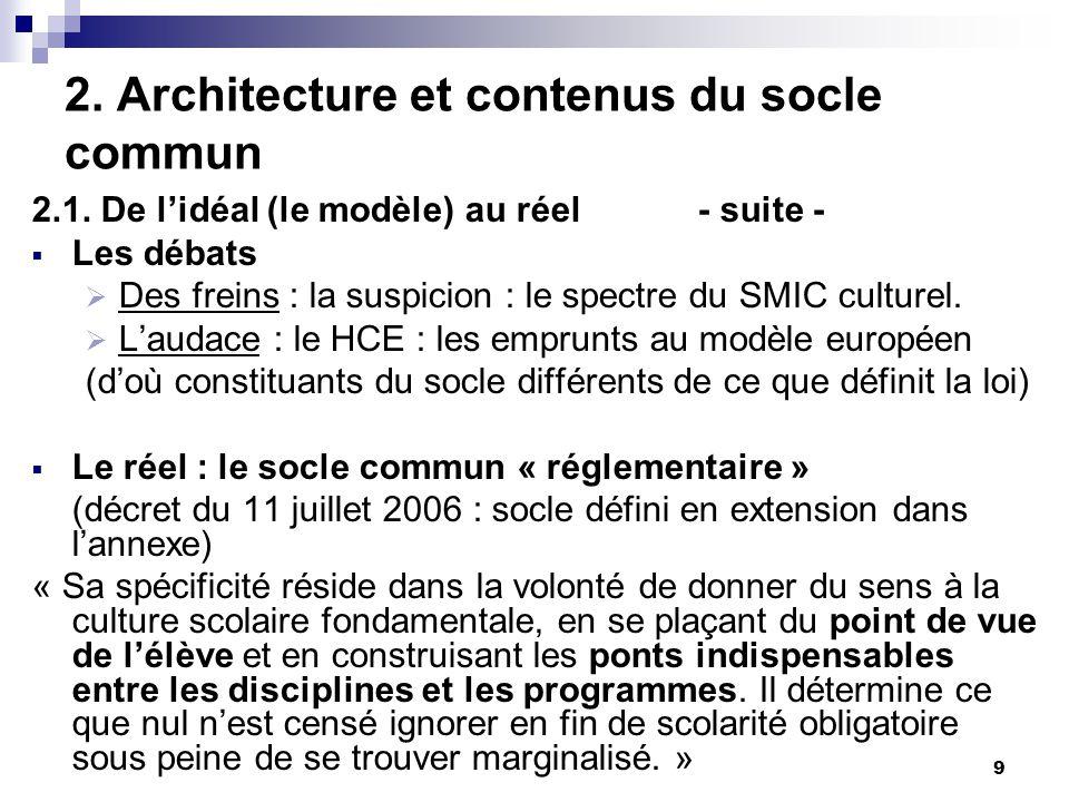 9 2. Architecture et contenus du socle commun 2.1. De lidéal (le modèle) au réel - suite - Les débats Des freins : la suspicion : le spectre du SMIC c