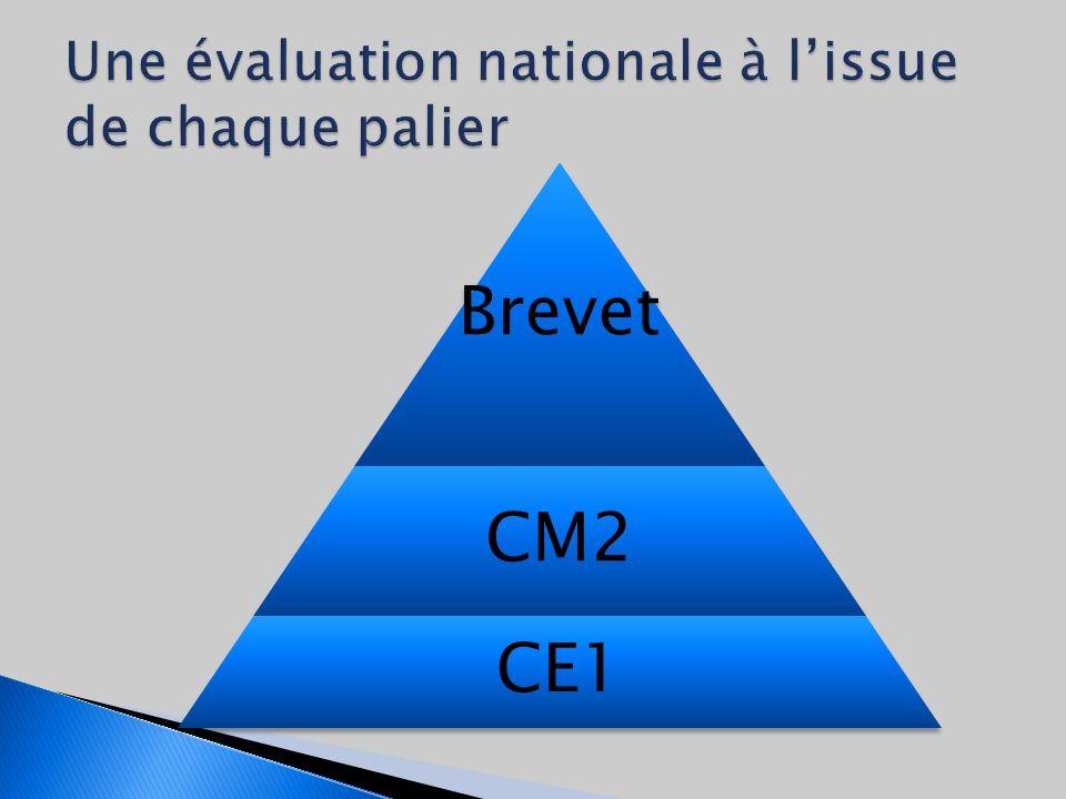 Brevet CM2 CE1