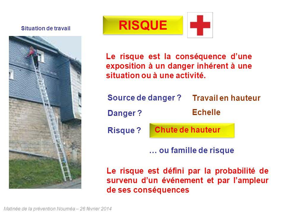 Matinée de la prévention Nouméa – 26 février 2014 Le risque est la conséquence dune exposition à un danger inhérent à une situation ou à une activité.