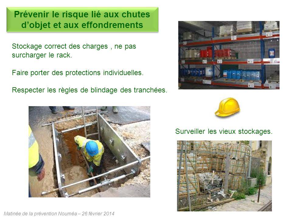 Matinée de la prévention Nouméa – 26 février 2014 Stockage correct des charges, ne pas surcharger le rack.