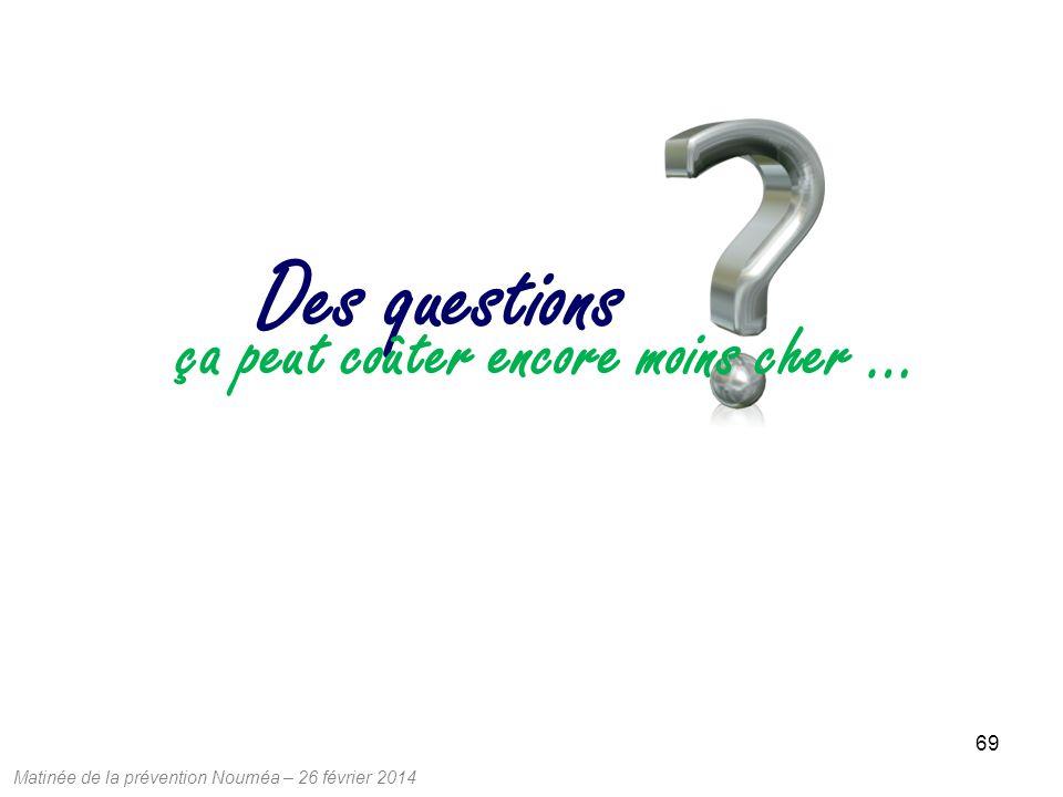 Matinée de la prévention Nouméa – 26 février 2014 69 Des questions ça peut coûter encore moins cher …