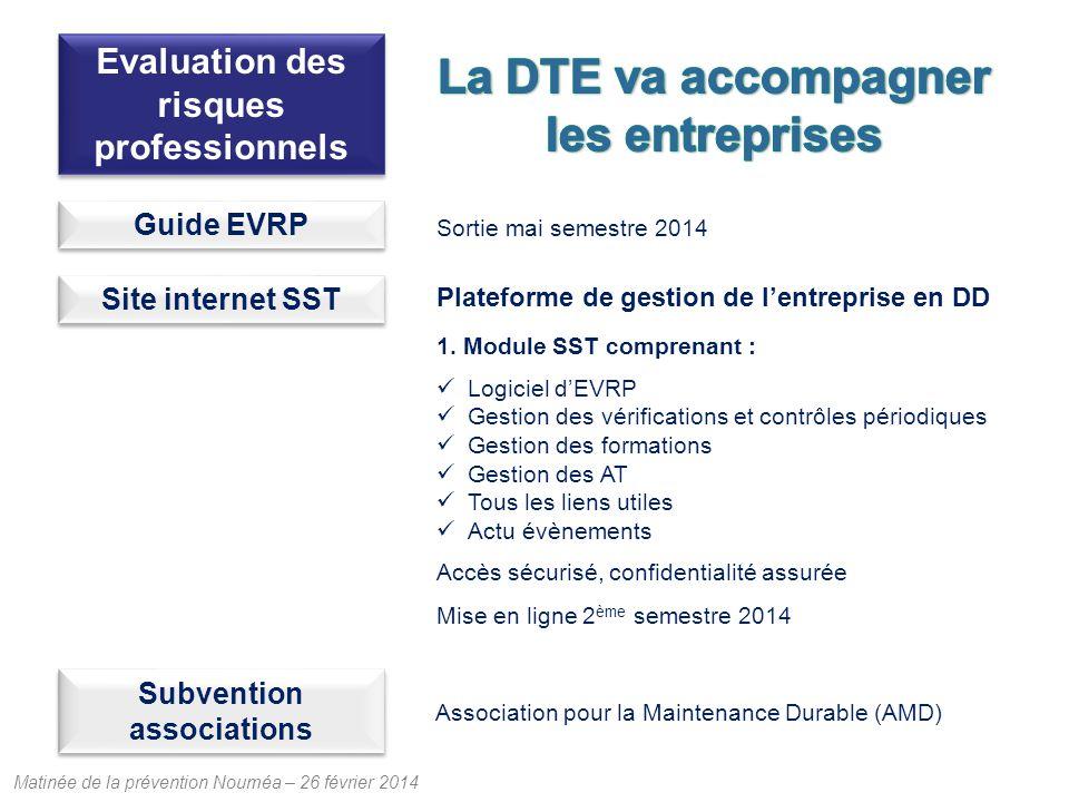 Matinée de la prévention Nouméa – 26 février 2014 Evaluation des risques professionnels Guide EVRP Sortie mai semestre 2014 Site internet SST Plateforme de gestion de lentreprise en DD 1.