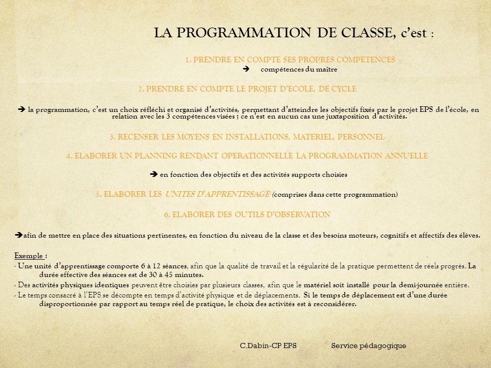 LA PROGRAMMATION DE CLASSE, cest : 1. PRENDRE EN COMPTE SES PROPRES COMPETENCES compétences du maître 2. PRENDRE EN COMPTE LE PROJET D ECOLE, DE CYCLE