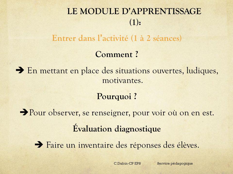 LE MODULE DAPPRENTISSAGE (1): Entrer dans l activité (1 à 2 séances) Comment ? En mettant en place des situations ouvertes, ludiques, motivantes. Pour