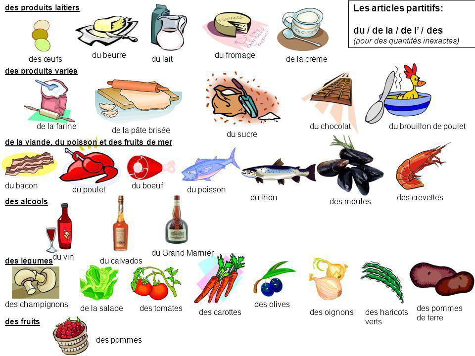 des œufs du beurre du lait du fromage de la crème de la farine de la pâte brisée du sucre du chocolatdu brouillon de poulet du bacon du poulet du boeuf du poisson des crevettes des moules du thon du vin du calvados du Grand Marnier des champignons de la saladedes tomates des carottes des olives des oignonsdes haricots verts des pommes de terre des pommes des produits laitiers des produits variés de la viande, du poisson et des fruits de mer des alcools des légumes des fruits Les articles partitifs: du / de la / de l / des (pour des quantités inexactes)