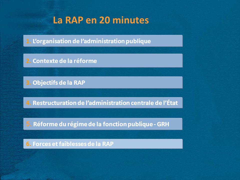 La RAP en 20 minutes 1. Lorganisation de ladministration publique 2.
