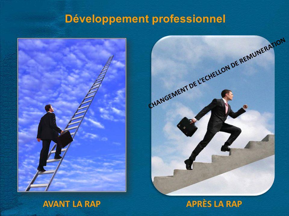 Développement professionnel AVANT LA RAPAPRÈS LA RAP CHANGEMENT DE LECHELLON DE REMUNERATION Catégorie suivante