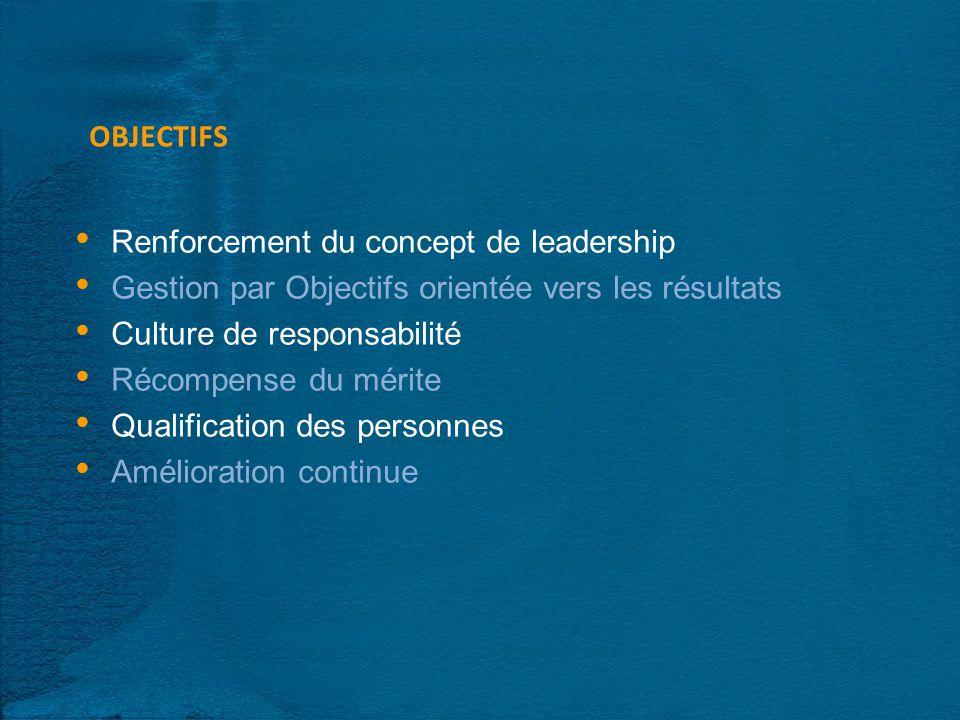 OBJECTIFS Renforcement du concept de leadership Gestion par Objectifs orientée vers les résultats Culture de responsabilité Récompense du mérite Qualification des personnes Amélioration continue