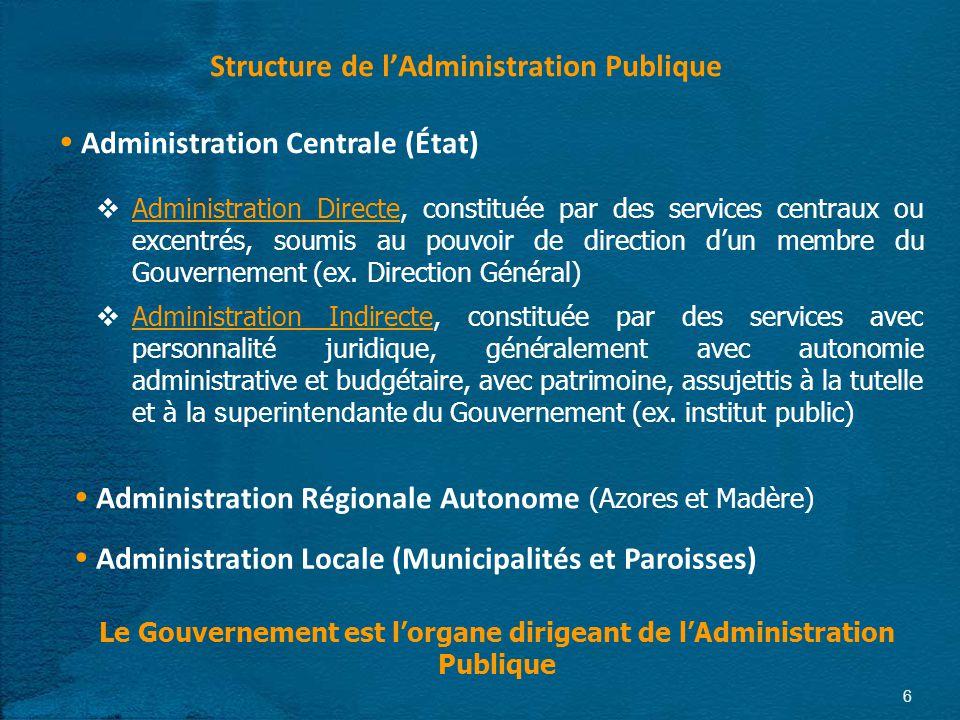 6 Structure de lAdministration Publique Le Gouvernement est lorgane dirigeant de lAdministration Publique Administration Centrale (État) Administration Directe, constituée par des services centraux ou excentrés, soumis au pouvoir de direction dun membre du Gouvernement (ex.