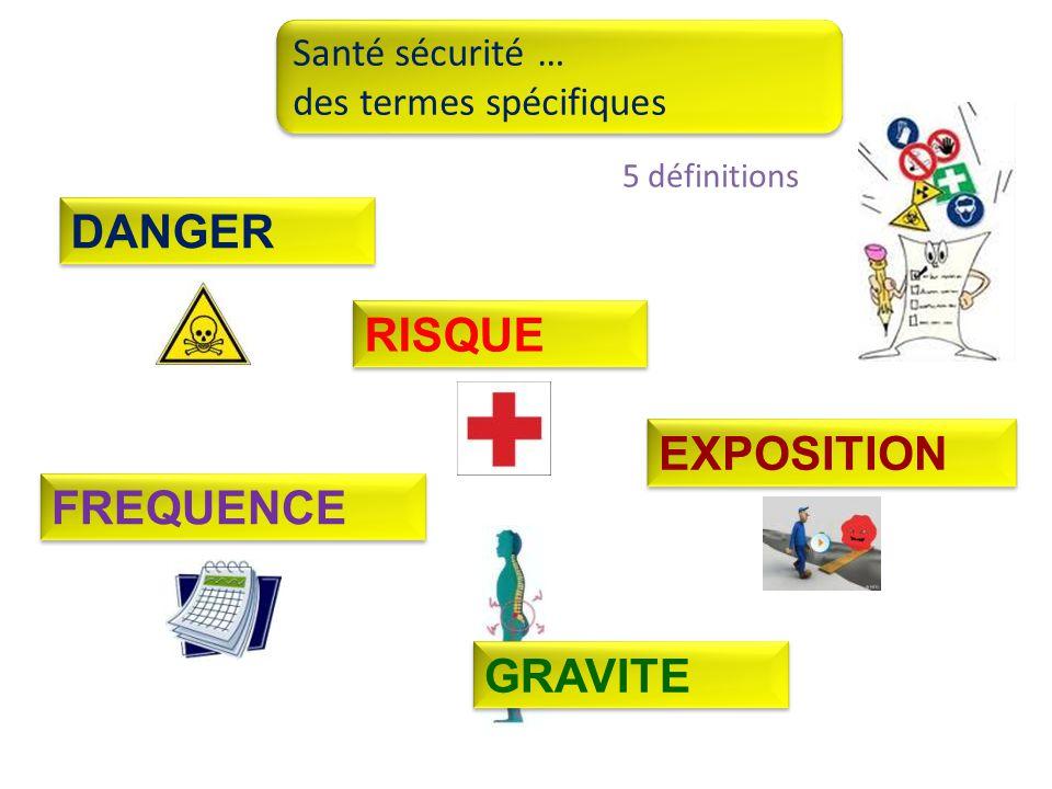 RISQUE DANGER EXPOSITION 5 définitions GRAVITEFREQUENCE Santé sécurité … des termes spécifiques Santé sécurité … des termes spécifiques