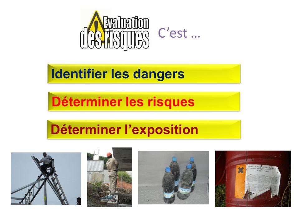 Cest … Identifier les dangers Déterminer lexpositionDéterminer les risques