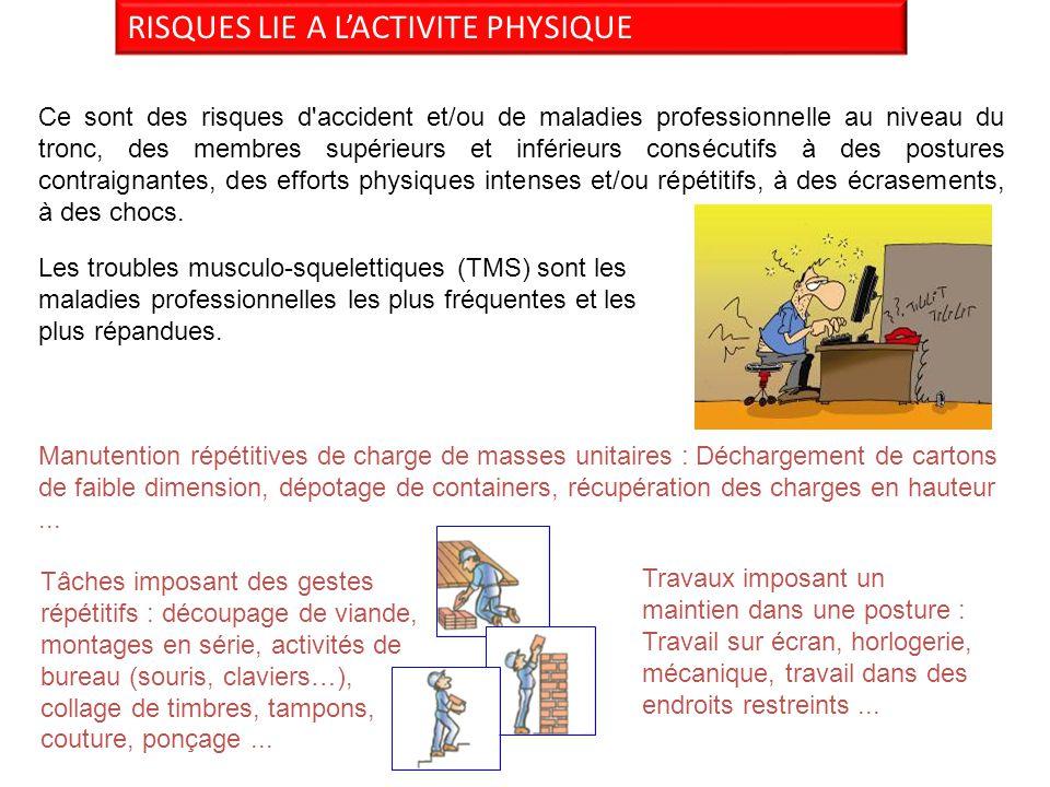 Ce sont des risques d accident et/ou de maladies professionnelle au niveau du tronc, des membres supérieurs et inférieurs consécutifs à des postures contraignantes, des efforts physiques intenses et/ou répétitifs, à des écrasements, à des chocs.