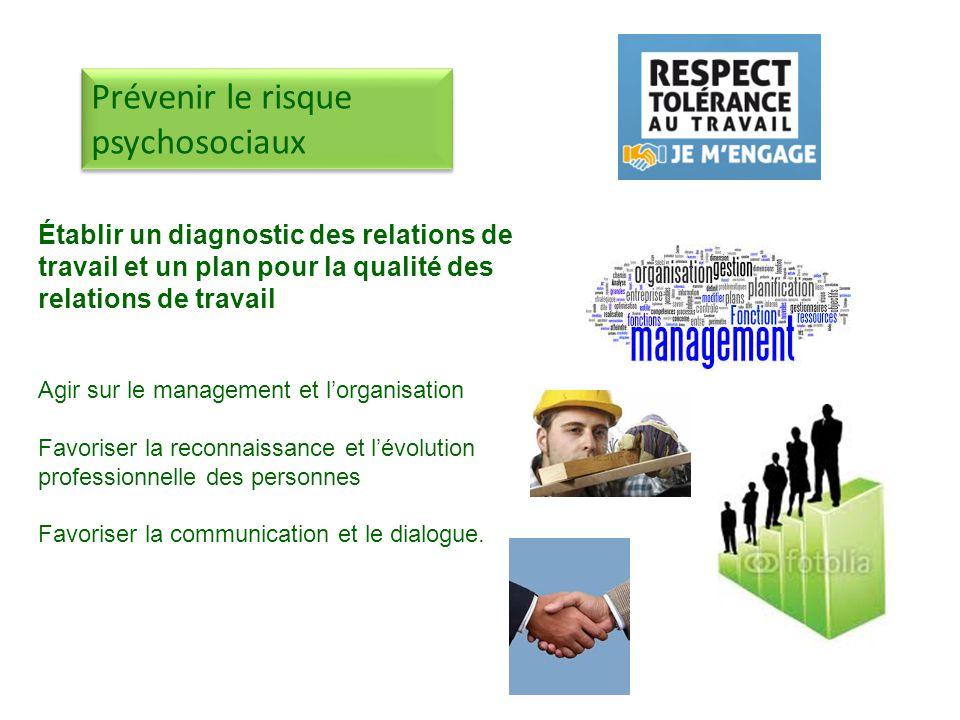 Établir un diagnostic des relations de travail et un plan pour la qualité des relations de travail Agir sur le management et lorganisation Favoriser la reconnaissance et lévolution professionnelle des personnes Favoriser la communication et le dialogue.