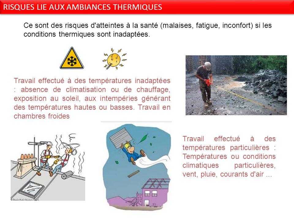 Ce sont des risques d atteintes à la santé (malaises, fatigue, inconfort) si les conditions thermiques sont inadaptées.