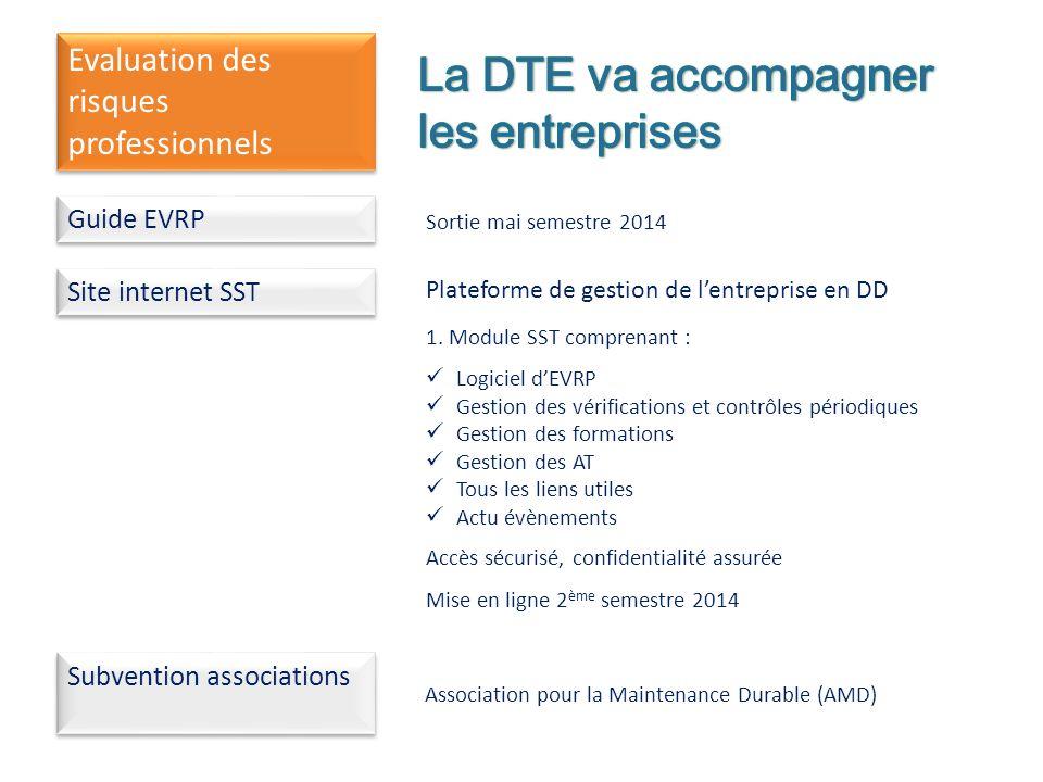 Evaluation des risques professionnels Guide EVRP Sortie mai semestre 2014 Site internet SST Plateforme de gestion de lentreprise en DD 1.
