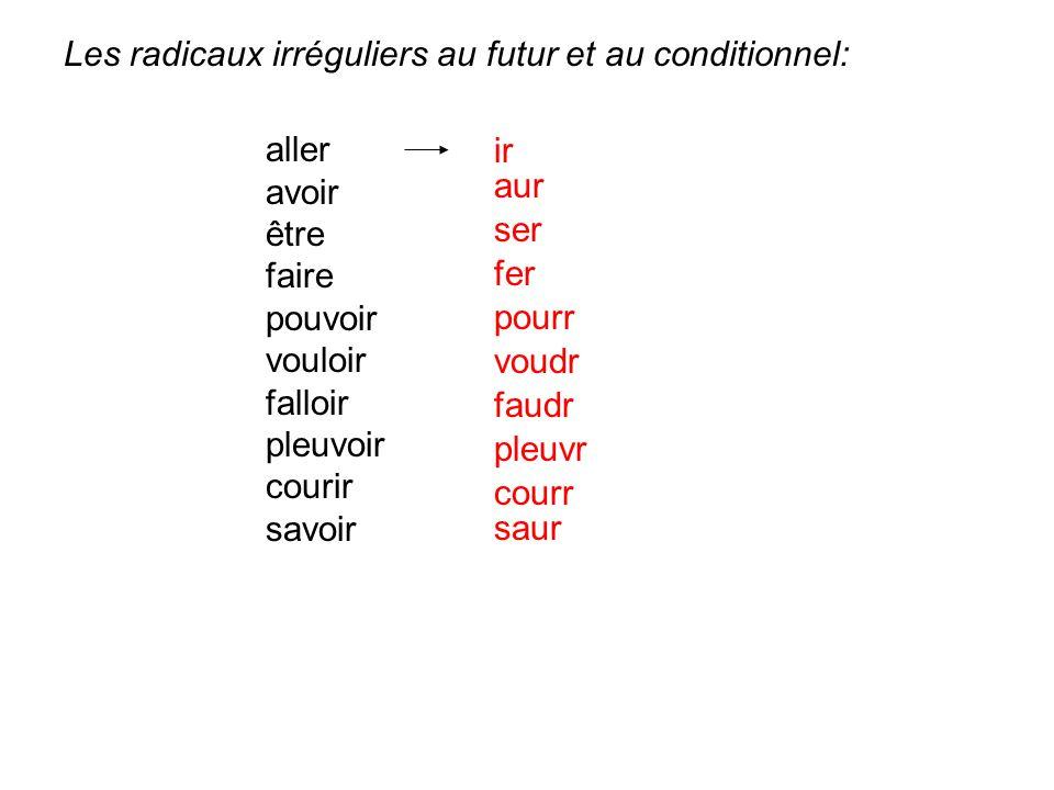 Les hypothèses (si + imparfait + conditionnel): Complétez la phrase ou la question.