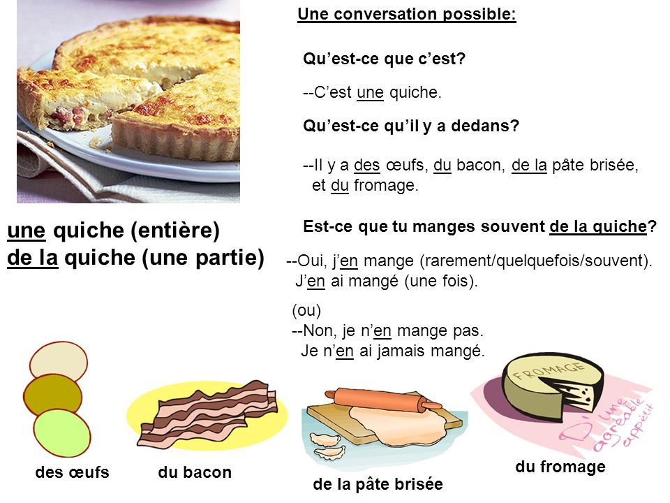 une quiche (entière) de la quiche (une partie) des œufsdu bacon du fromage --Cest une quiche. Quest-ce que cest? Quest-ce quil y a dedans? --Il y a de
