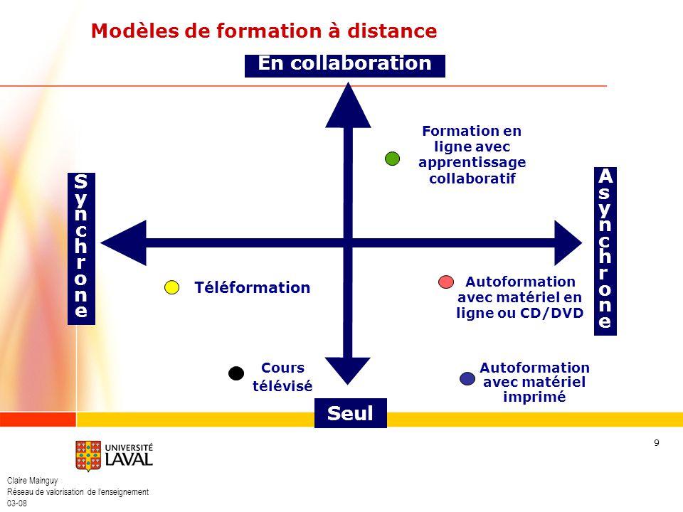 Claire Mainguy Réseau de valorisation de lenseignement 03-08 9 Modèles de formation à distance Autoformation avec matériel en ligne ou CD/DVD Autoform