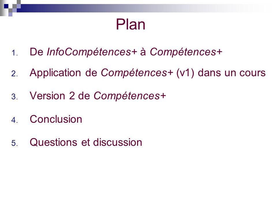 Plan 1. De InfoCompétences+ à Compétences+ 2. Application de Compétences+ (v1) dans un cours 3. Version 2 de Compétences+ 4. Conclusion 5. Questions e