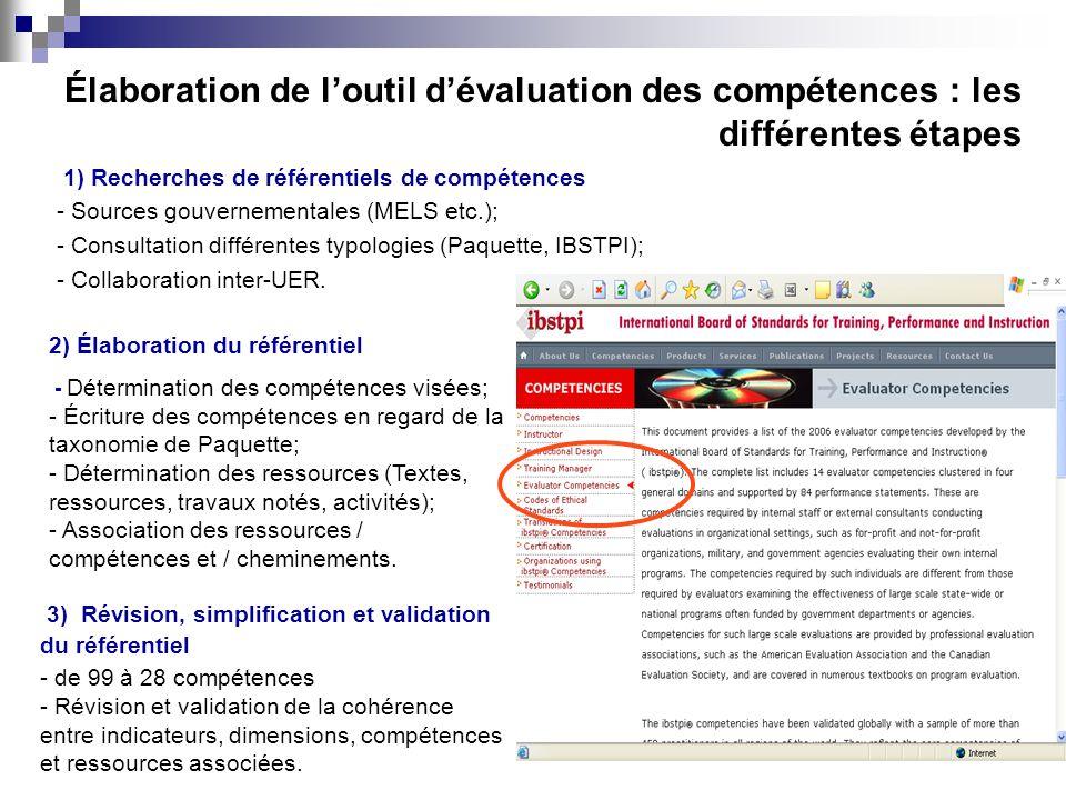 Élaboration de loutil dévaluation des compétences : les différentes étapes 1) Recherches de référentiels de compétences - Sources gouvernementales (ME