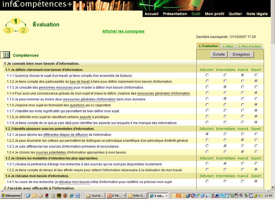 Composantes dune compétence (Paquette, 2002) Connaissances Habileté Contexte Conceptuelle Procédurale Stratégique Factuelle + + 1-Porter attention 2- Intégrer 3- Instancier/Préciser 4-Transposer/Traduire 5-Appliquer 6-Analyser 7-Réparer 8-Synthétiser 9-Évaluer 10-Auto-contrôler Niveau de performance Sensibilisation Familiarisation Maîtrise Expertise Simple/Complexe Familier/Nouveau Avec/Sans aide Mise en œuvre - Épisodique/Persistante - Partielle/Globale