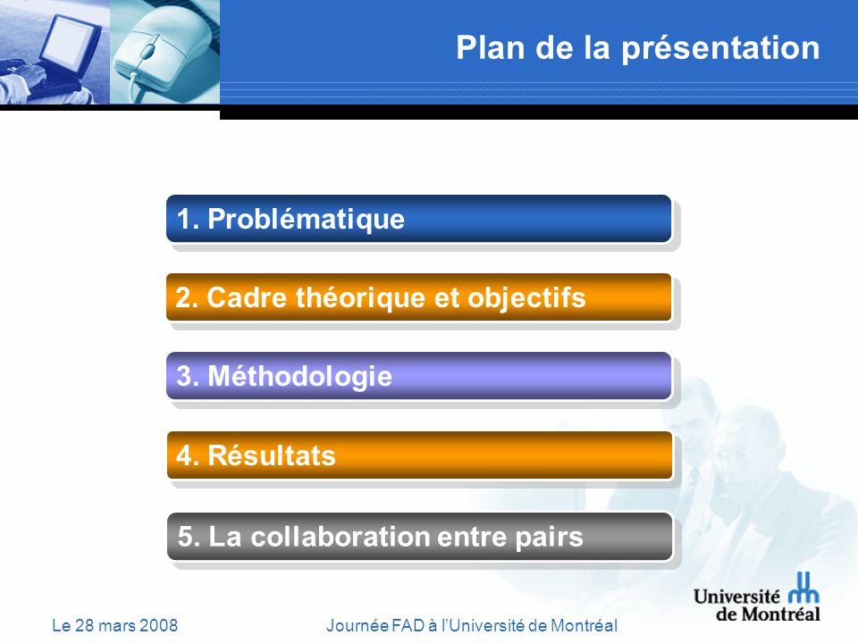Le 28 mars 2008Journée FAD à lUniversité de Montréal Plan de la présentation 1.