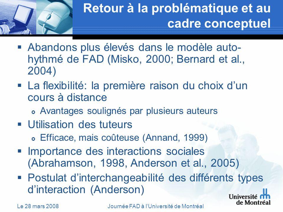 Le 28 mars 2008Journée FAD à lUniversité de Montréal Retour à la problématique et au cadre conceptuel Abandons plus élevés dans le modèle auto- hythmé de FAD (Misko, 2000; Bernard et al., 2004) La flexibilité: la première raison du choix dun cours à distance Avantages soulignés par plusieurs auteurs Utilisation des tuteurs Efficace, mais coûteuse (Annand, 1999) Importance des interactions sociales (Abrahamson, 1998, Anderson et al., 2005) Postulat dinterchangeabilité des différents types dinteraction (Anderson)