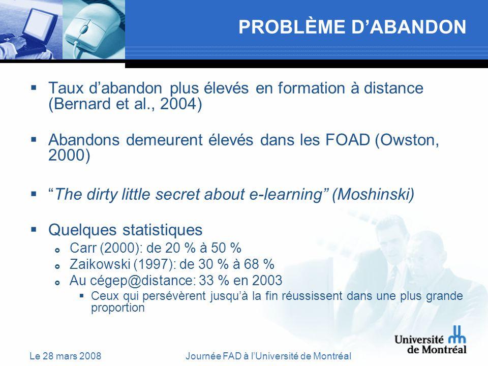 Le 28 mars 2008Journée FAD à lUniversité de Montréal PROBLÈME DABANDON Taux dabandon plus élevés en formation à distance (Bernard et al., 2004) Abandons demeurent élevés dans les FOAD (Owston, 2000) The dirty little secret about e-learning (Moshinski) Quelques statistiques Carr (2000): de 20 % à 50 % Zaikowski (1997): de 30 % à 68 % Au cégep@distance: 33 % en 2003 Ceux qui persévèrent jusquà la fin réussissent dans une plus grande proportion