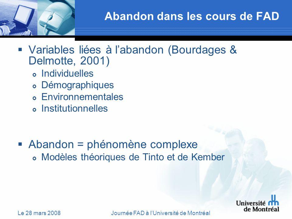 Le 28 mars 2008Journée FAD à lUniversité de Montréal Abandon dans les cours de FAD Variables liées à labandon (Bourdages & Delmotte, 2001) Individuelles Démographiques Environnementales Institutionnelles Abandon = phénomène complexe Modèles théoriques de Tinto et de Kember