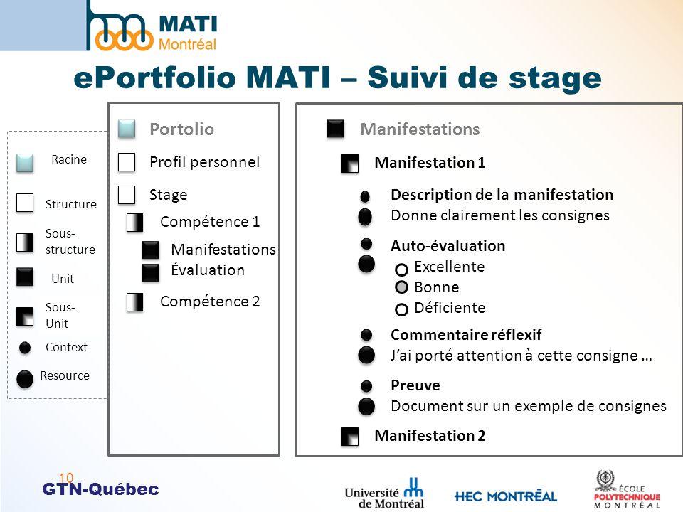 GTN-Québec ePortfolio MATI – Suivi de stage 10 Manifestations Description de la manifestation Donne clairement les consignes Preuve Document sur un ex