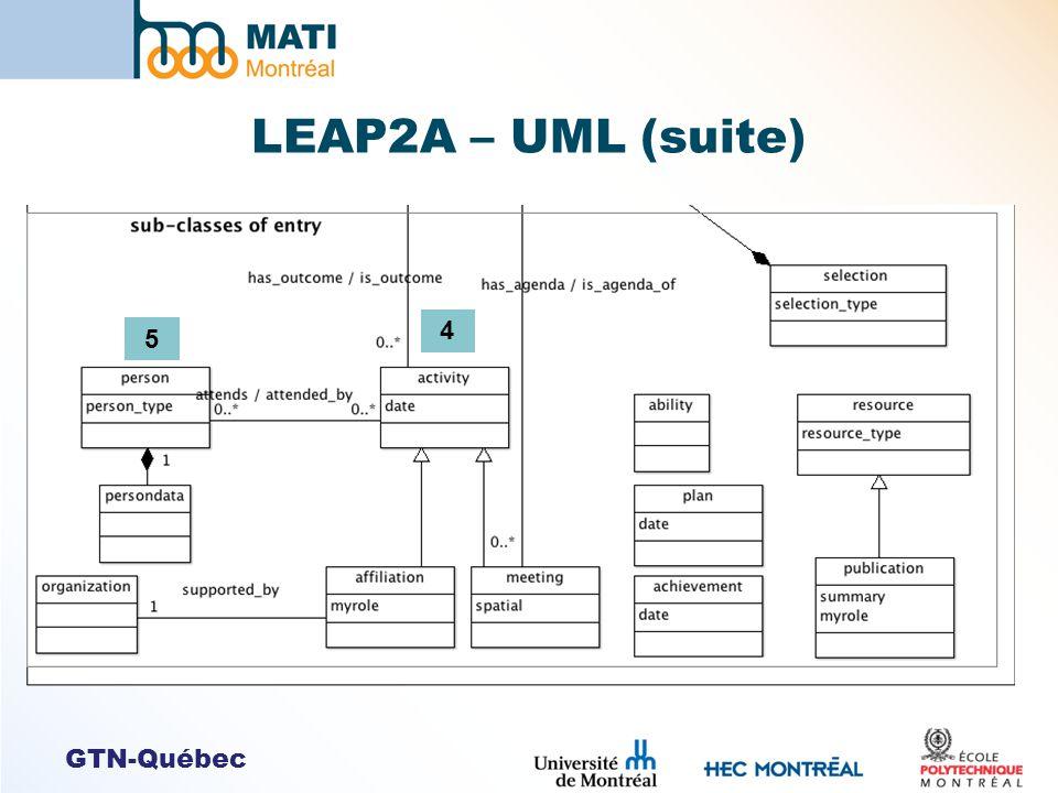 GTN-Québec LEAP2A – UML (suite) 4 5