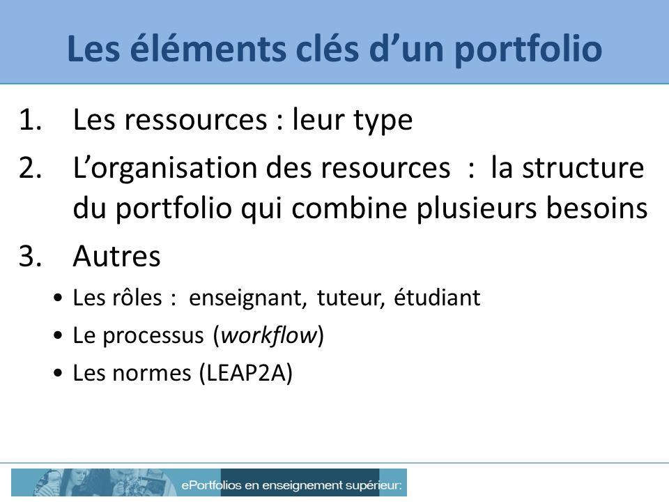 Les éléments clés dun portfolio 1.Les ressources : leur type 2.Lorganisation des resources : la structure du portfolio qui combine plusieurs besoins 3