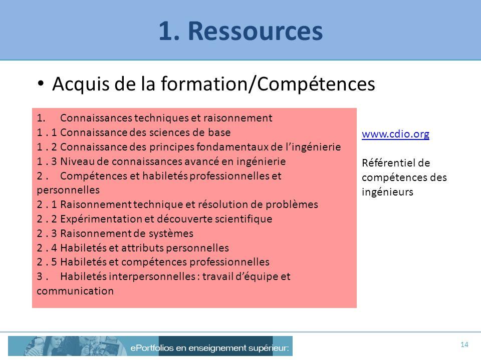 1. Ressources 14 Acquis de la formation/Compétences 1.Connaissances techniques et raisonnement 1. 1Connaissance des sciences de base 1. 2Connaissance