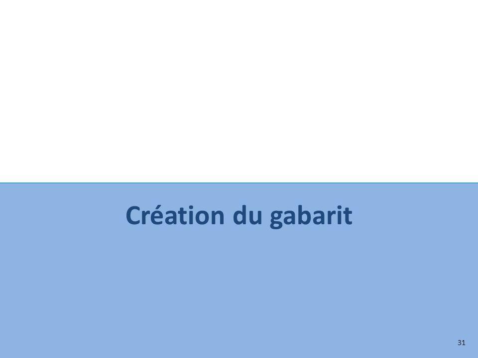 Création du gabarit 31