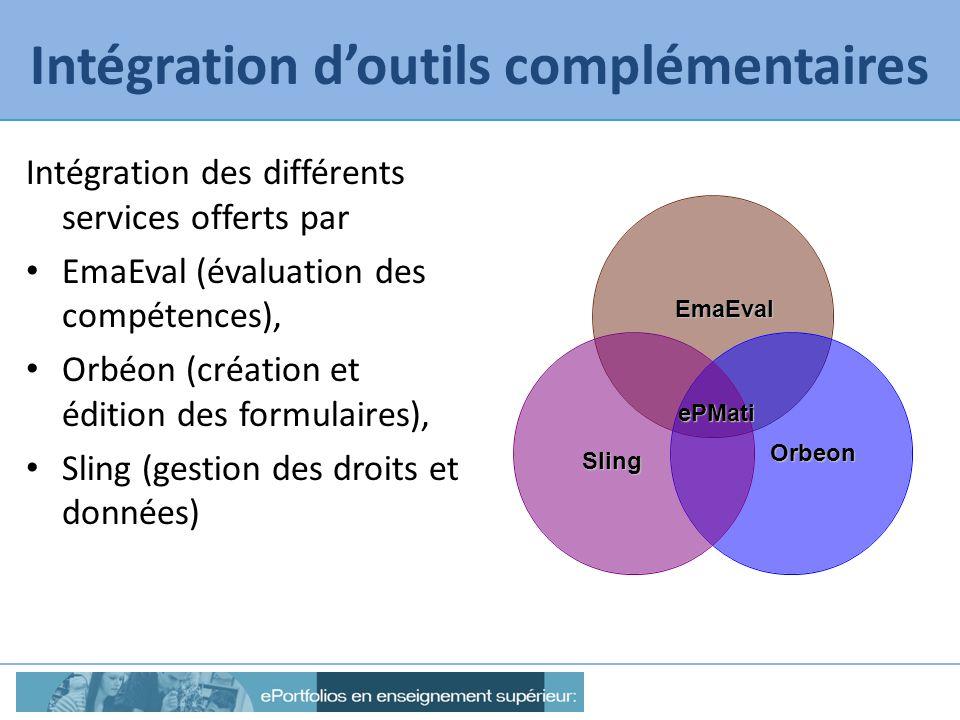 Intégration doutils complémentaires Intégration des différents services offerts par EmaEval (évaluation des compétences), Orbéon (création et édition