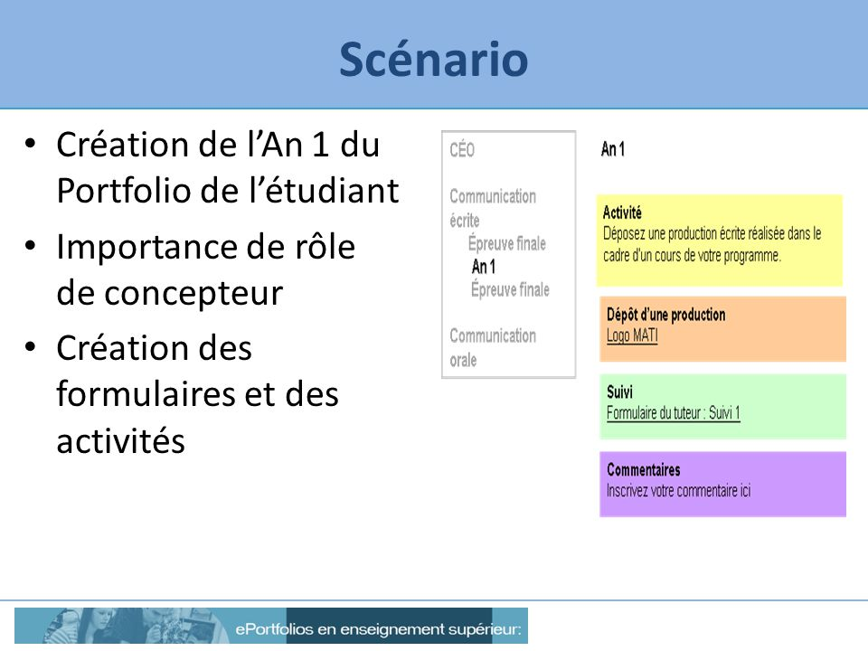 Scénario Création de lAn 1 du Portfolio de létudiant Importance de rôle de concepteur Création des formulaires et des activités
