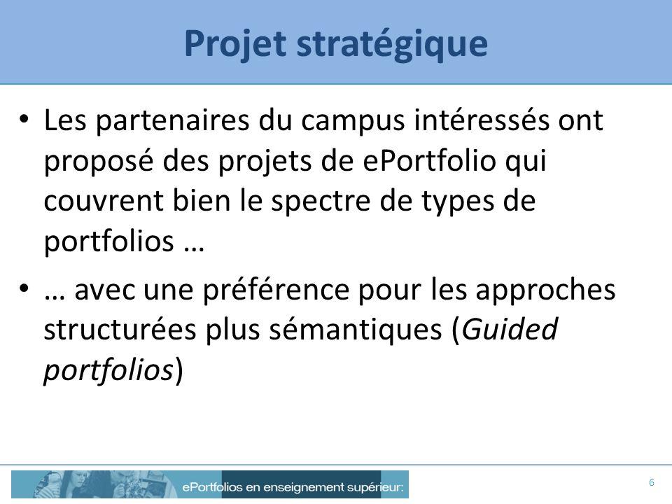 Projet stratégique Les partenaires du campus intéressés ont proposé des projets de ePortfolio qui couvrent bien le spectre de types de portfolios … …