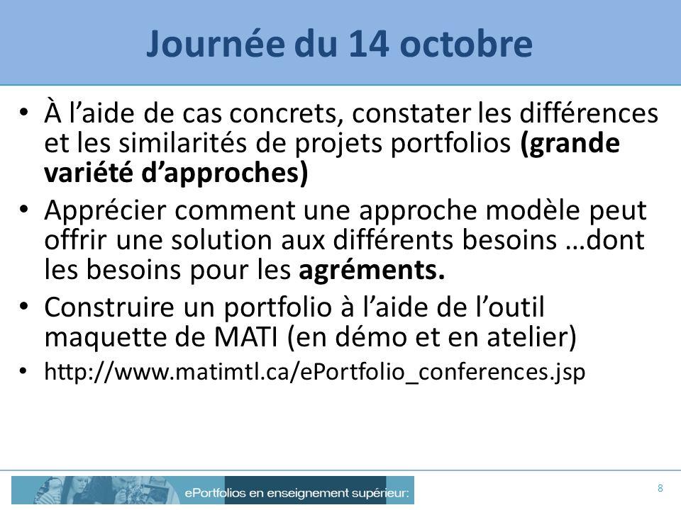 Journée du 14 octobre À laide de cas concrets, constater les différences et les similarités de projets portfolios (grande variété dapproches) Apprécie