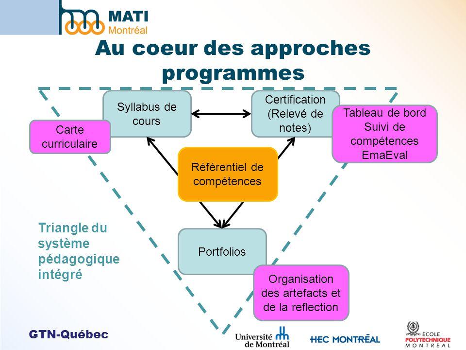 GTN-Québec Syllabus de cours Certification (Relevé de notes) Portfolios Référentiel de compétences Triangle du système pédagogique intégré Au coeur de