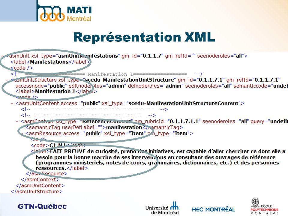 Représentation XML