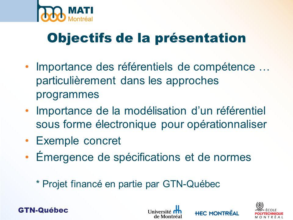 GTN-Québec Objectifs de la présentation Importance des référentiels de compétence … particulièrement dans les approches programmes Importance de la mo
